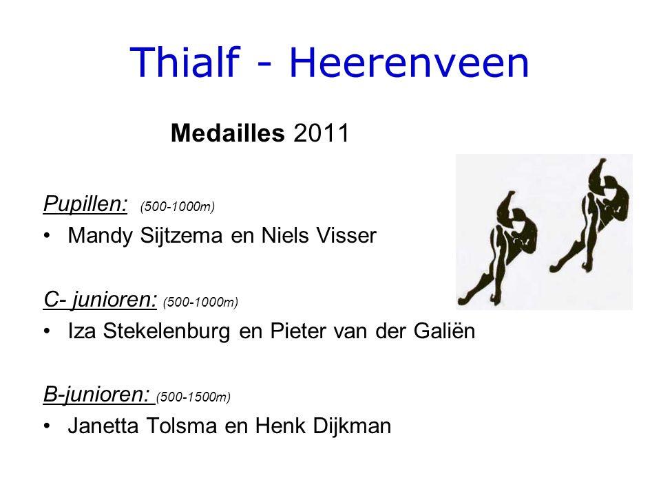 Thialf - Heerenveen Medailles 2011 Pupillen: (500-1000m) Mandy Sijtzema en Niels Visser C- junioren: (500-1000m) Iza Stekelenburg en Pieter van der Galiën B-junioren: (500-1500m) Janetta Tolsma en Henk Dijkman