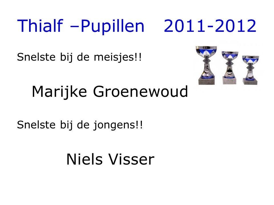 Thialf –Pupillen 2011-2012 Snelste bij de meisjes!! Marijke Groenewoud Snelste bij de jongens!! Niels Visser