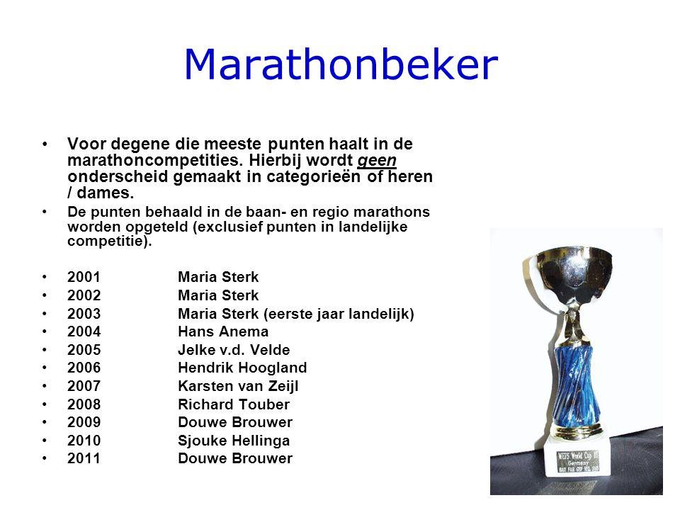 Marathonbeker Voor degene die meeste punten haalt in de marathoncompetities. Hierbij wordt geen onderscheid gemaakt in categorieën of heren / dames. D