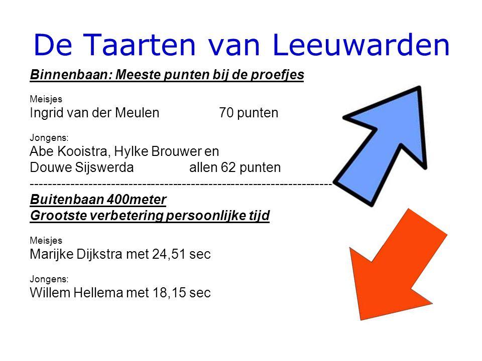 De Taarten van Leeuwarden Binnenbaan: Meeste punten bij de proefjes Meisjes Ingrid van der Meulen 70 punten Jongens: Abe Kooistra, Hylke Brouwer en Do