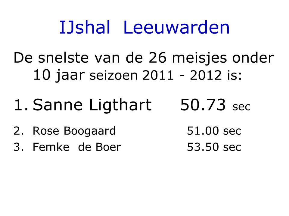 IJshal Leeuwarden De snelste van de 26 meisjes onder 10 jaar seizoen 2011 - 2012 is: 1.Sanne Ligthart 50.73 sec 2.Rose Boogaard51.00 sec 3.Femke de Boer53.50 sec