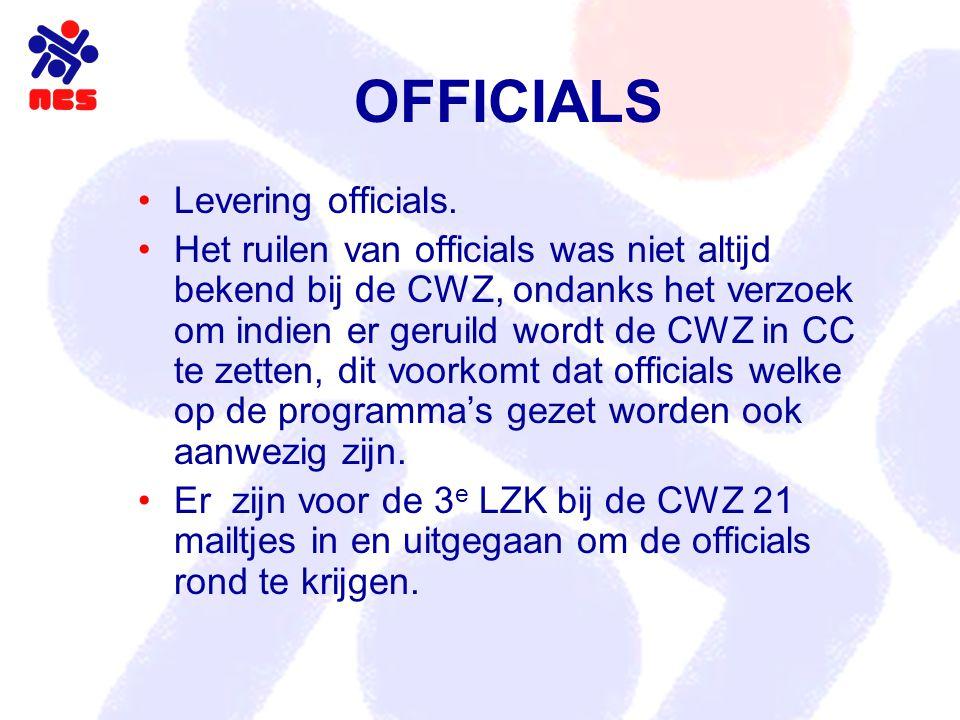 OFFICIALS Levering officials. Het ruilen van officials was niet altijd bekend bij de CWZ, ondanks het verzoek om indien er geruild wordt de CWZ in CC
