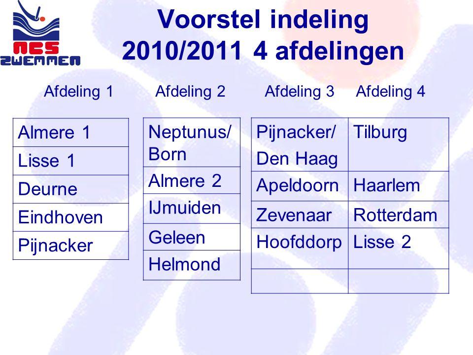 Voorstel indeling 2010/2011 4 afdelingen Almere 1 Lisse 1 Deurne Eindhoven Pijnacker Afdeling 1 Afdeling 2 Afdeling 3 Afdeling 4 Neptunus/ Born Almere