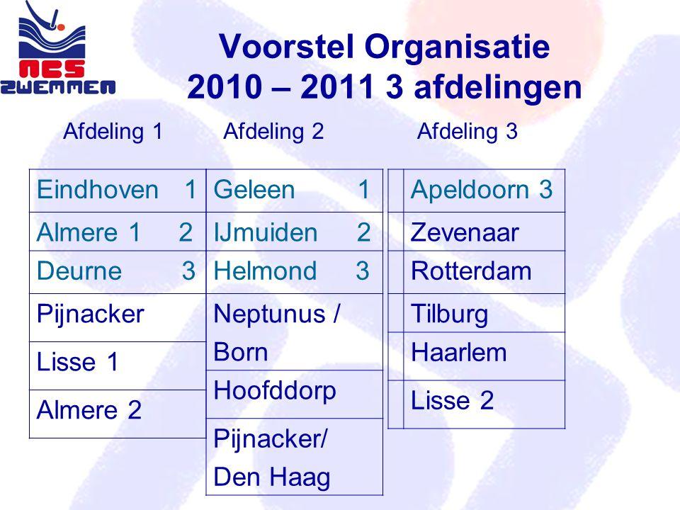 Voorstel Organisatie 2010 – 2011 3 afdelingen Eindhoven 1 Almere 1 2 Deurne 3 Pijnacker Lisse 1 Almere 2 Afdeling 1 Afdeling 2 Afdeling 3 Geleen 1 IJmuiden 2 Helmond 3 Neptunus / Born Hoofddorp Pijnacker/ Den Haag Apeldoorn 3 Zevenaar Rotterdam Tilburg Haarlem Lisse 2