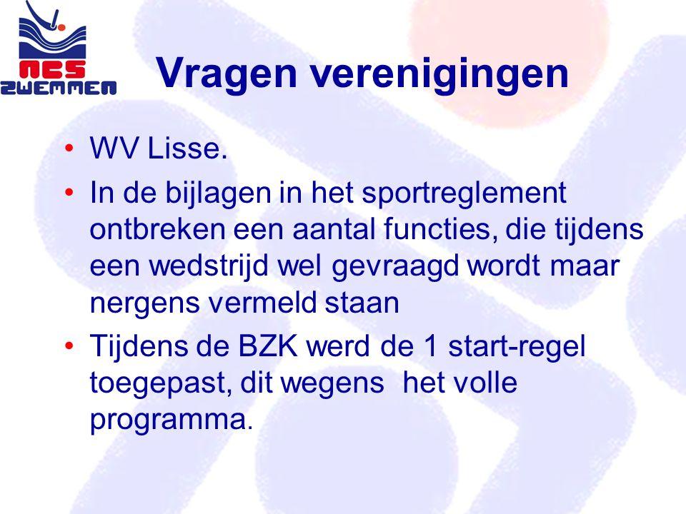 Vragen verenigingen WV Lisse.
