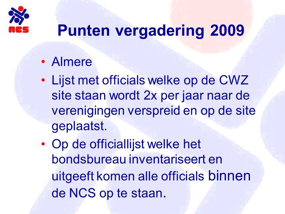 Punten vergadering 2009 Almere Lijst met officials welke op de CWZ site staan wordt 2x per jaar naar de verenigingen verspreid en op de site geplaatst.