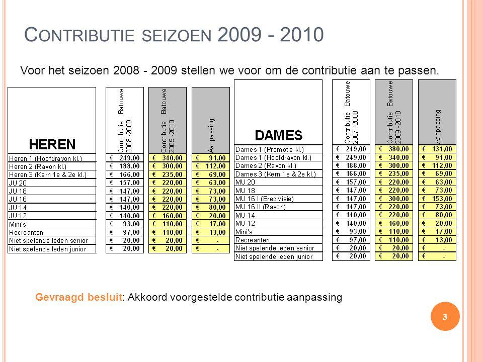 C ONTRIBUTIE SEIZOEN 2009 - 2010 Voor het seizoen 2008 - 2009 stellen we voor om de contributie aan te passen. 3 Gevraagd besluit: Akkoord voorgesteld