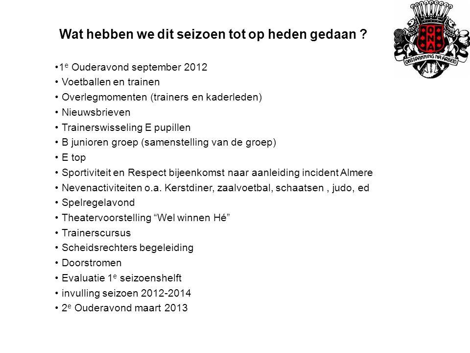 Wat hebben we dit seizoen tot op heden gedaan ? 1 e Ouderavond september 2012 Voetballen en trainen Overlegmomenten (trainers en kaderleden) Nieuwsbri