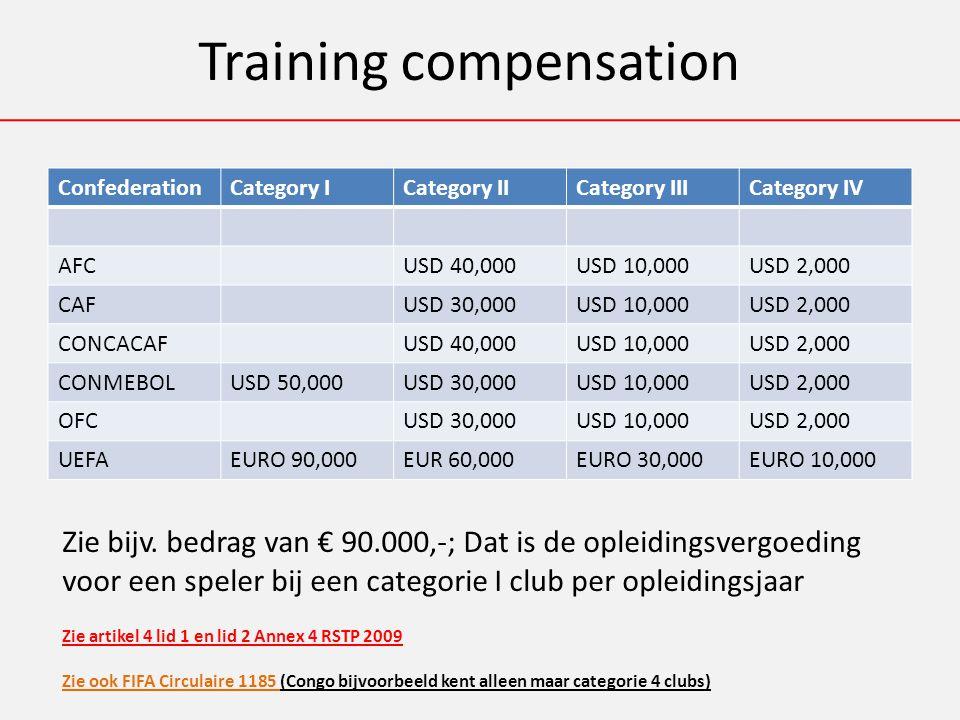 Training compensation ConfederationCategory ICategory IICategory IIICategory IV AFCUSD 40,000USD 10,000USD 2,000 CAFUSD 30,000USD 10,000USD 2,000 CONCACAFUSD 40,000USD 10,000USD 2,000 CONMEBOLUSD 50,000USD 30,000USD 10,000USD 2,000 OFCUSD 30,000USD 10,000USD 2,000 UEFAEURO 90,000EUR 60,000EURO 30,000EURO 10,000 Zie bijv.