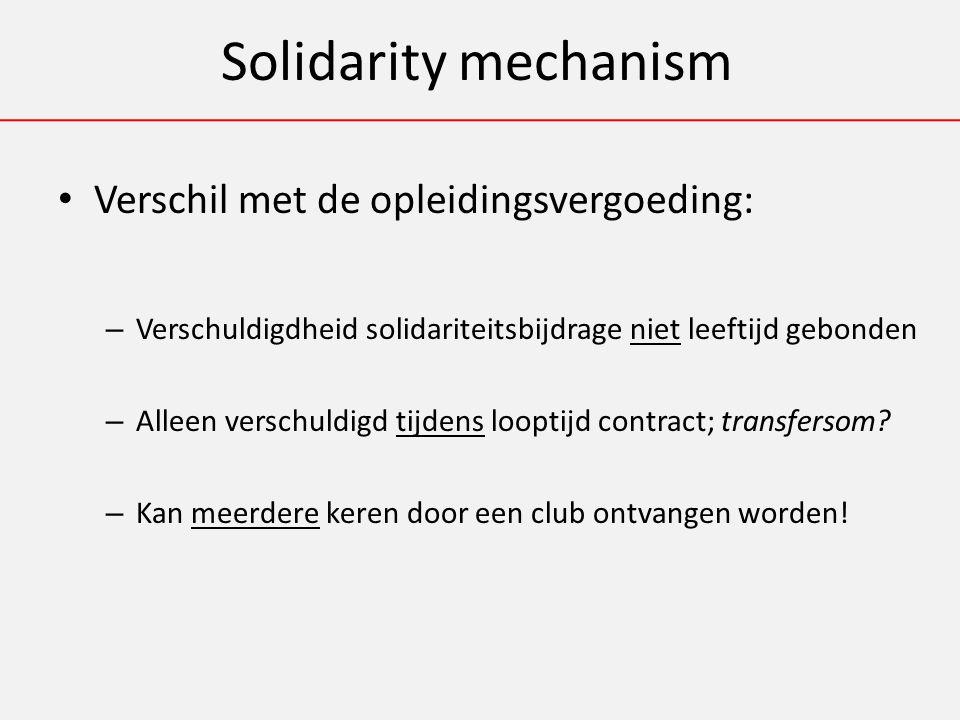 Solidarity mechanism Verschil met de opleidingsvergoeding: – Verschuldigdheid solidariteitsbijdrage niet leeftijd gebonden – Alleen verschuldigd tijdens looptijd contract; transfersom.