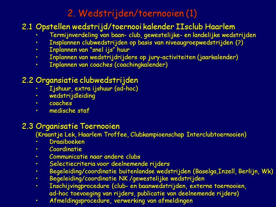 2. Wedstrijden/toernooien (1) 2.1Opstellen wedstrijd/toernooi kalender IIsclub Haarlem Termijnverdeling van baan- club, gewestelijke- en landelijke we