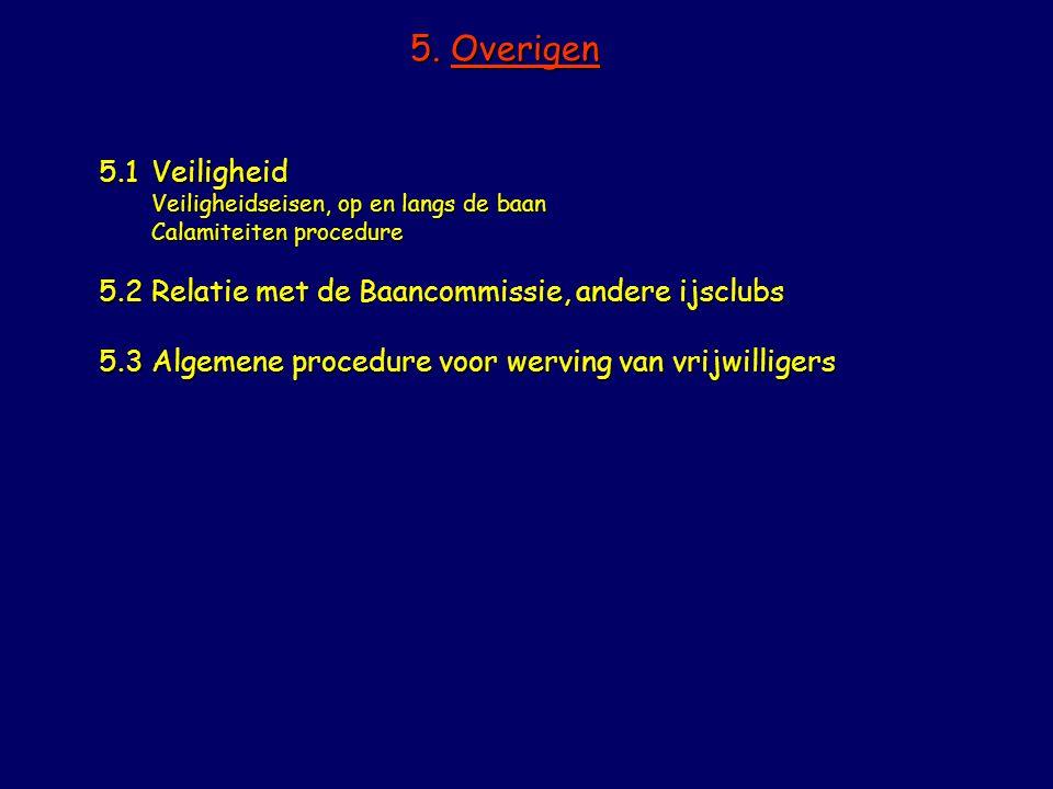 5. Overigen 5.1Veiligheid Veiligheidseisen, op en langs de baan Calamiteiten procedure 5.2Relatie met de Baancommissie, andere ijsclubs 5.3Algemene pr