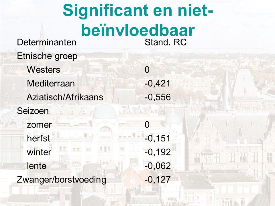 Significant en niet- beïnvloedbaar DeterminantenStand. RC Etnische groep Westers0 Mediterraan-0,421 Aziatisch/Afrikaans-0,556 Seizoen zomer0 herfst-0,