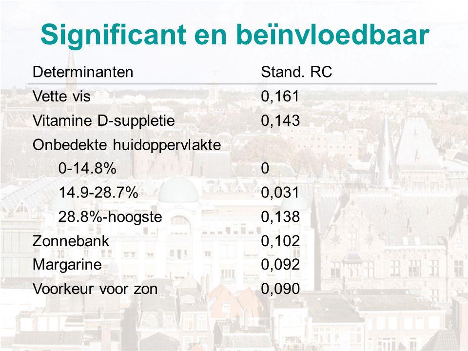 Significant en beïnvloedbaar DeterminantenStand. RC Vette vis0,161 Vitamine D-suppletie0,143 Onbedekte huidoppervlakte 0-14.8%0 14.9-28.7%0,031 28.8%-