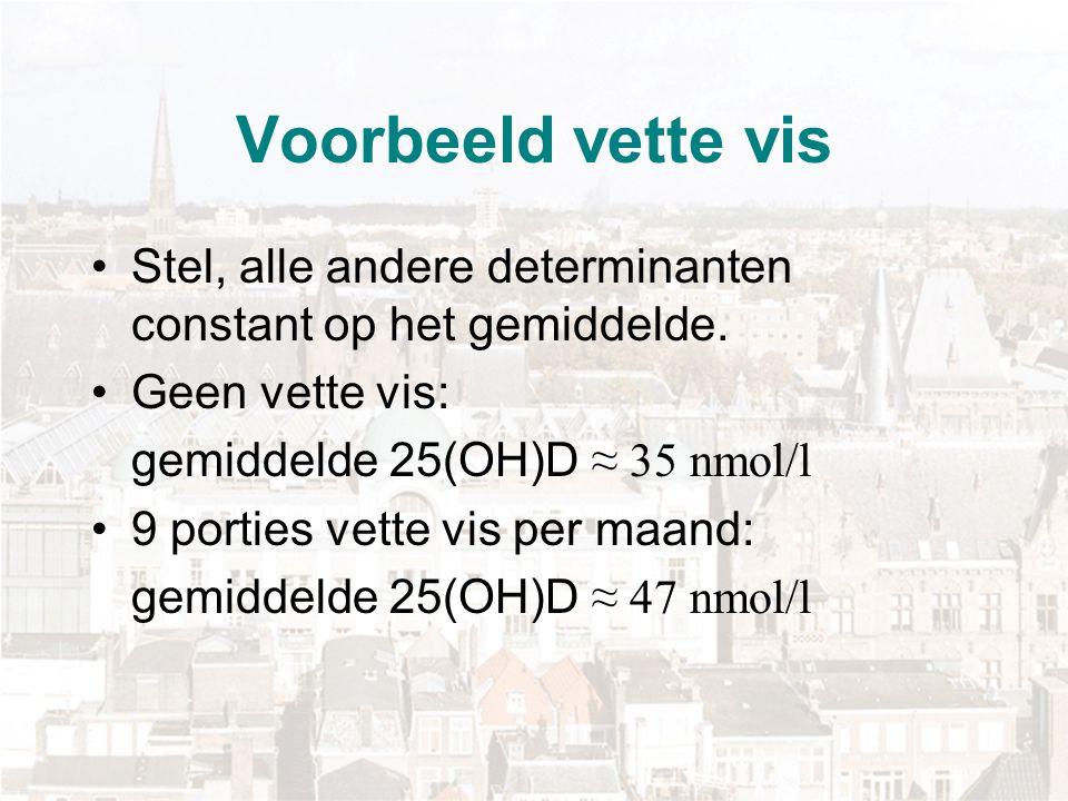Voorbeeld vette vis Stel, alle andere determinanten constant op het gemiddelde. Geen vette vis: gemiddelde 25(OH)D ≈ 35 nmol/l 9 porties vette vis per