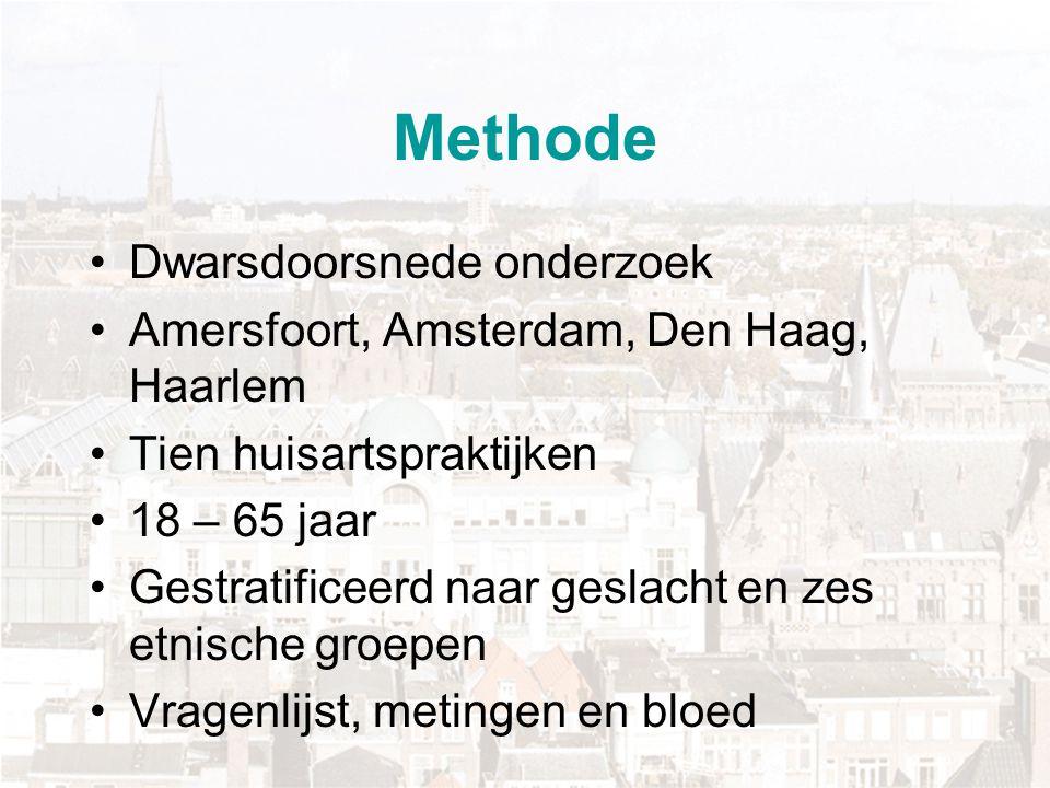 Methode Dwarsdoorsnede onderzoek Amersfoort, Amsterdam, Den Haag, Haarlem Tien huisartspraktijken 18 – 65 jaar Gestratificeerd naar geslacht en zes et