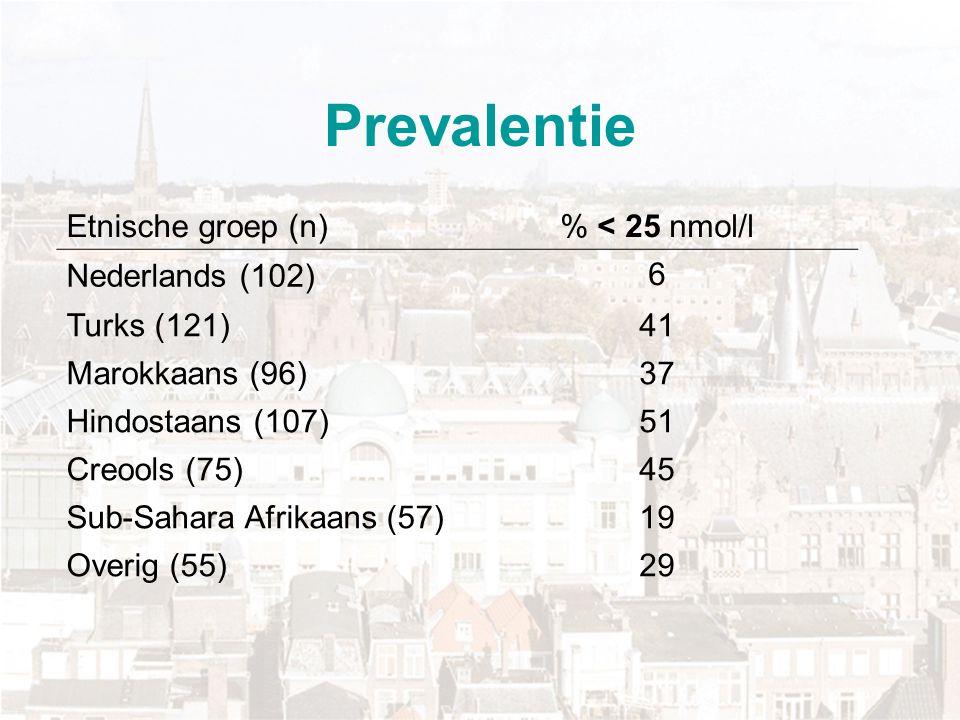 Prevalentie Etnische groep (n) % < 25 nmol/l Nederlands (102) 6 Turks (121)41 Marokkaans (96)37 Hindostaans (107)51 Creools (75)45 Sub-Sahara Afrikaan
