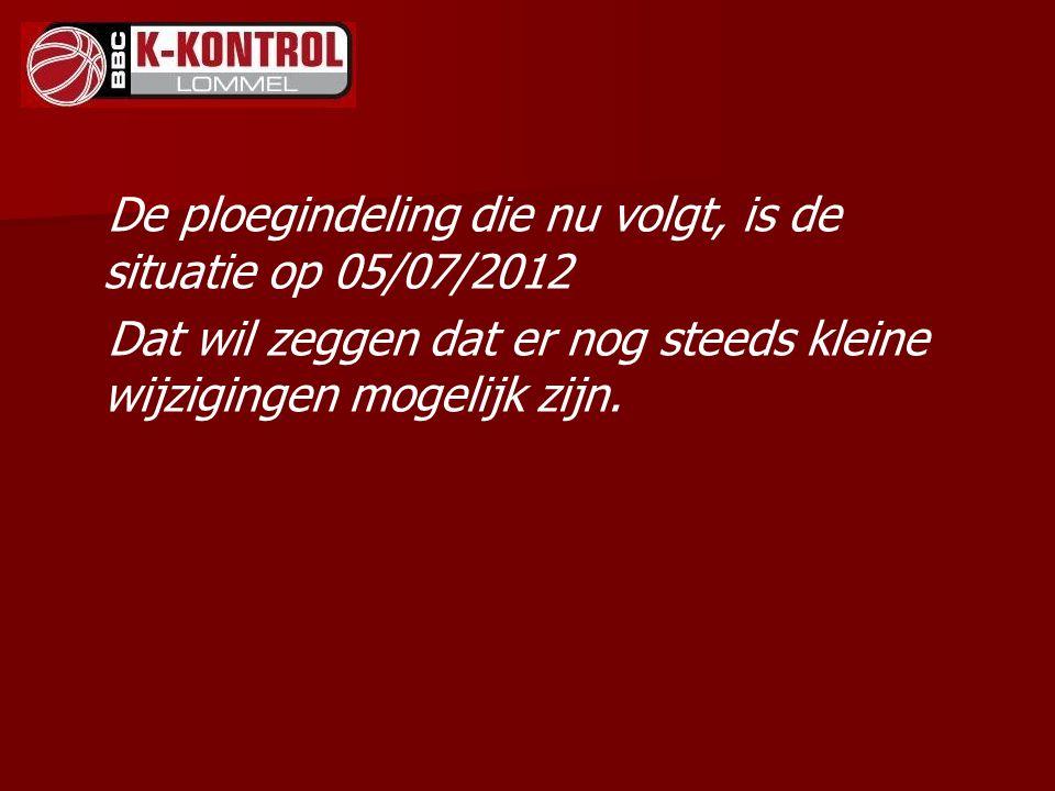 De ploegindeling die nu volgt, is de situatie op 05/07/2012 Dat wil zeggen dat er nog steeds kleine wijzigingen mogelijk zijn.