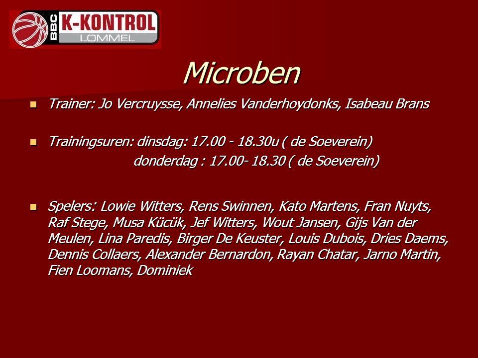 Microben Trainer: Jo Vercruysse, Annelies Vanderhoydonks, Isabeau Brans Trainer: Jo Vercruysse, Annelies Vanderhoydonks, Isabeau Brans Trainingsuren: