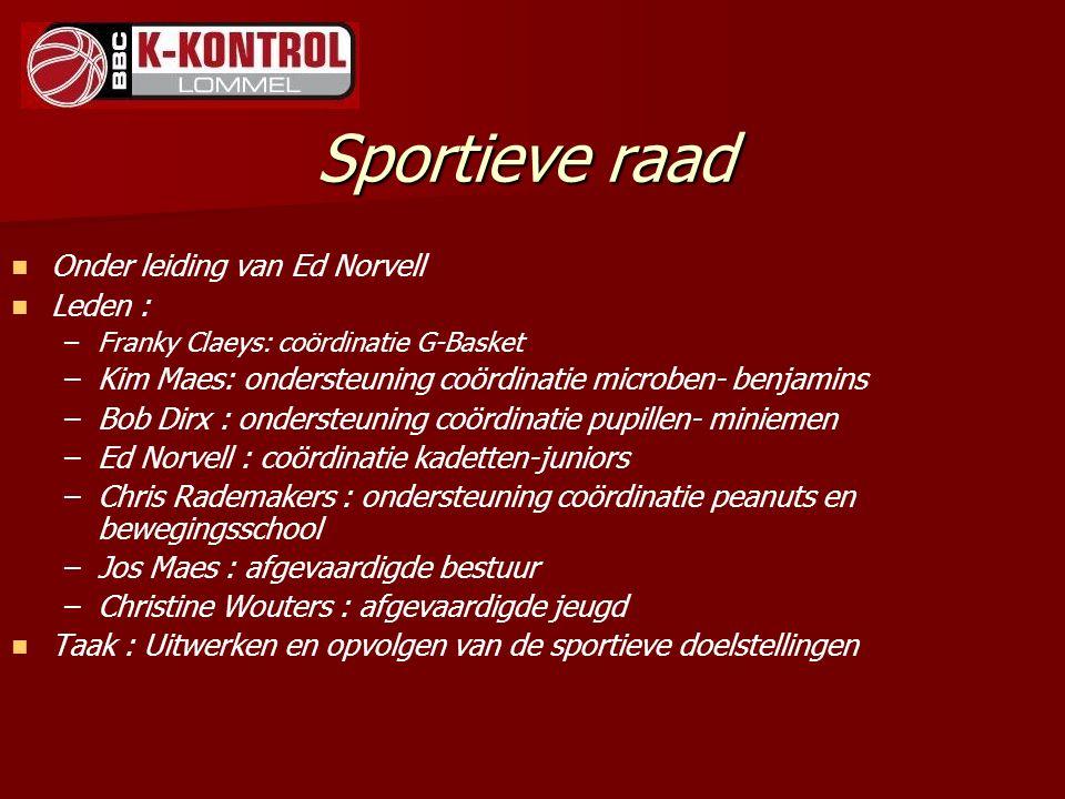 Sportieve raad Onder leiding van Ed Norvell Leden : – –Franky Claeys: coördinatie G-Basket – –Kim Maes: ondersteuning coördinatie microben- benjamins