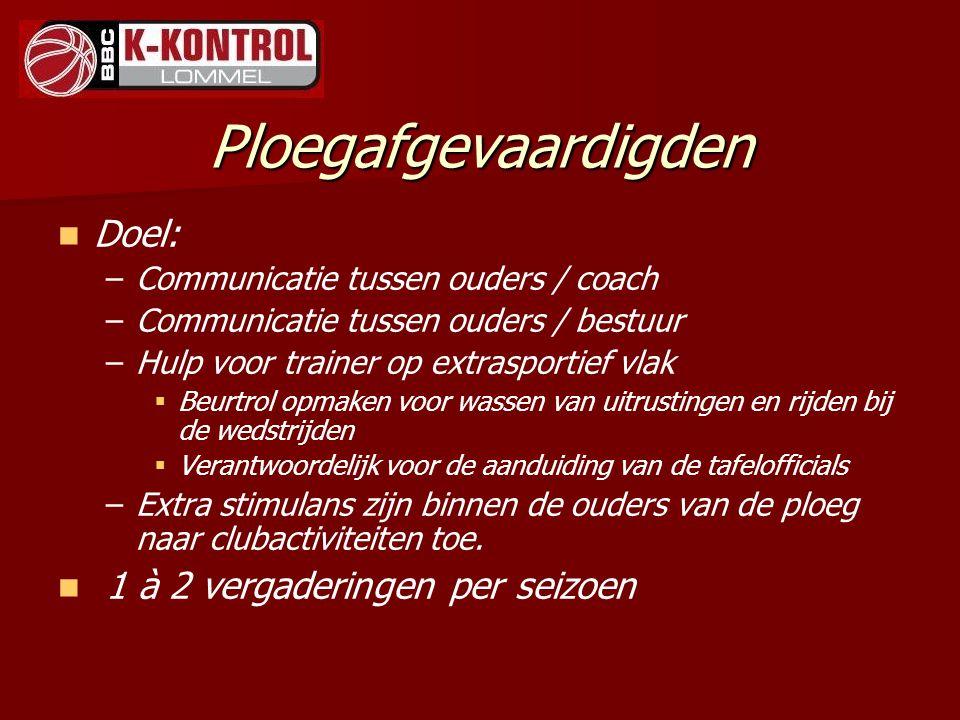 Ploegafgevaardigden Doel: – –Communicatie tussen ouders / coach – –Communicatie tussen ouders / bestuur – –Hulp voor trainer op extrasportief vlak  