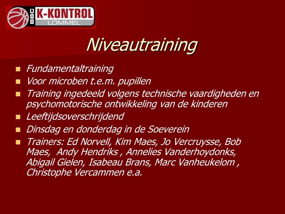 Niveautraining Fundamentaltraining Voor microben t.e.m. pupillen Training ingedeeld volgens technische vaardigheden en psychomotorische ontwikkeling v