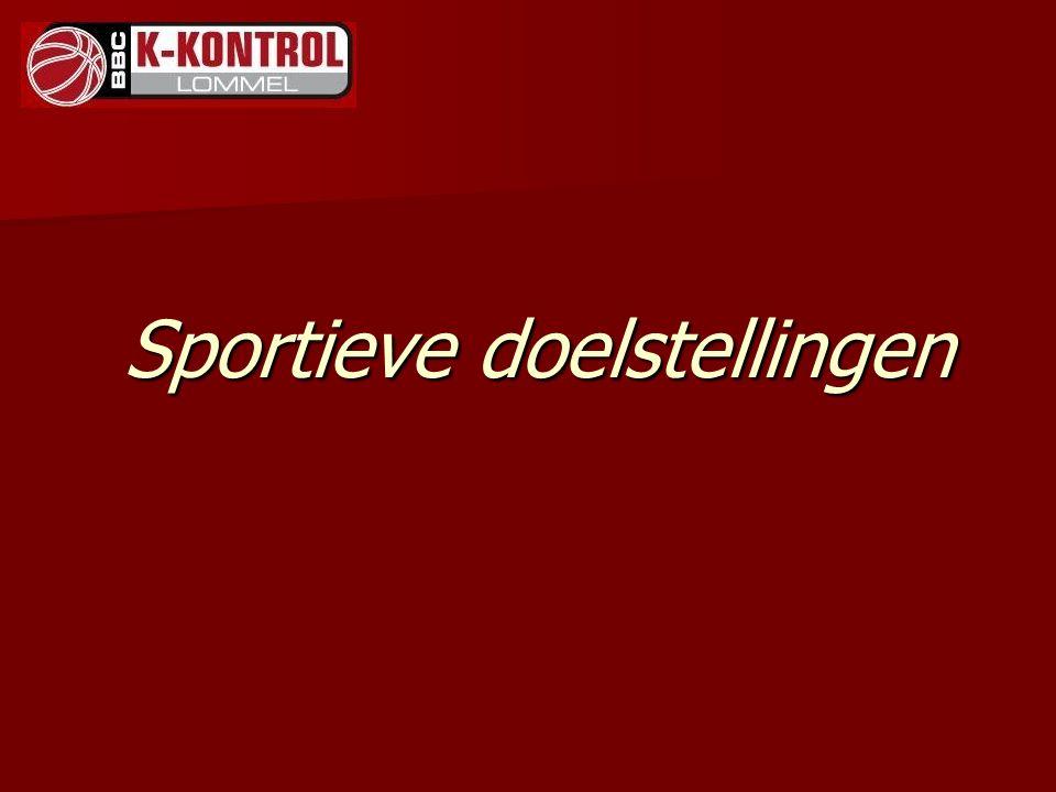 Landelijk Kadetten Dames Coach: Annelies Blommaers Trainingsuren: maandag: 17.30 - 19.00u (de Soeverein) vrijdag: 17.30 - 19.00u 3 de training dames A of B of specialisatie woensdag van 16.45-17.45u evt.