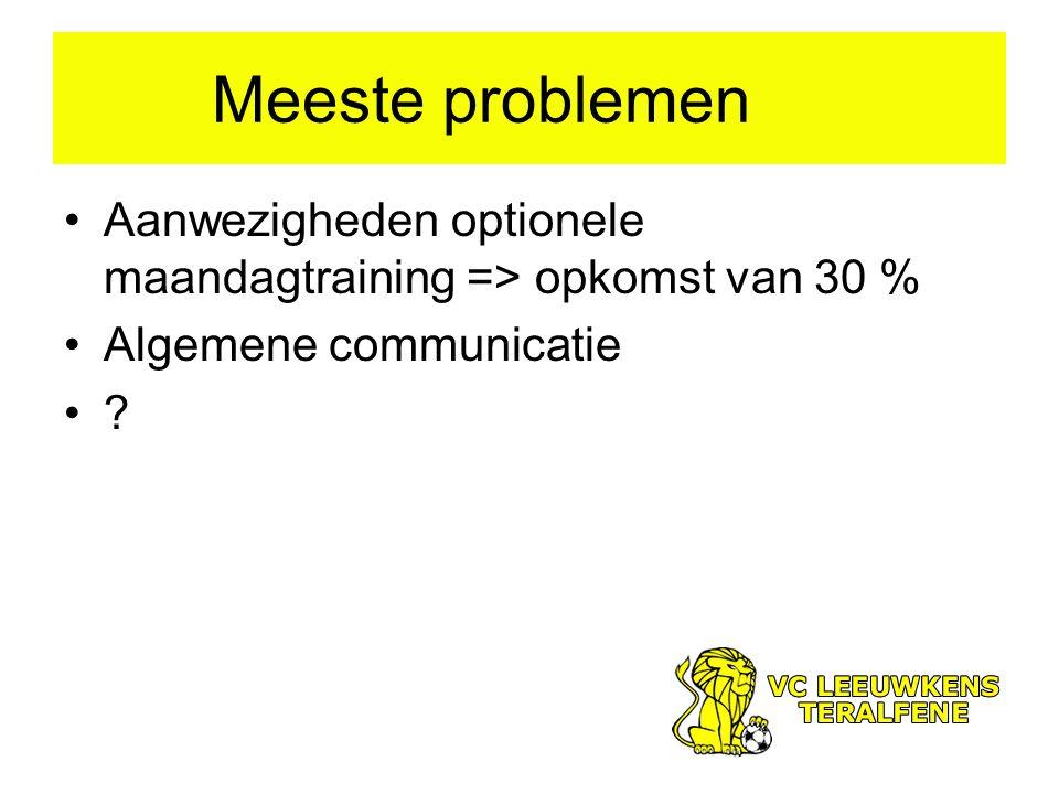 Meeste problemen Aanwezigheden optionele maandagtraining => opkomst van 30 % Algemene communicatie ?