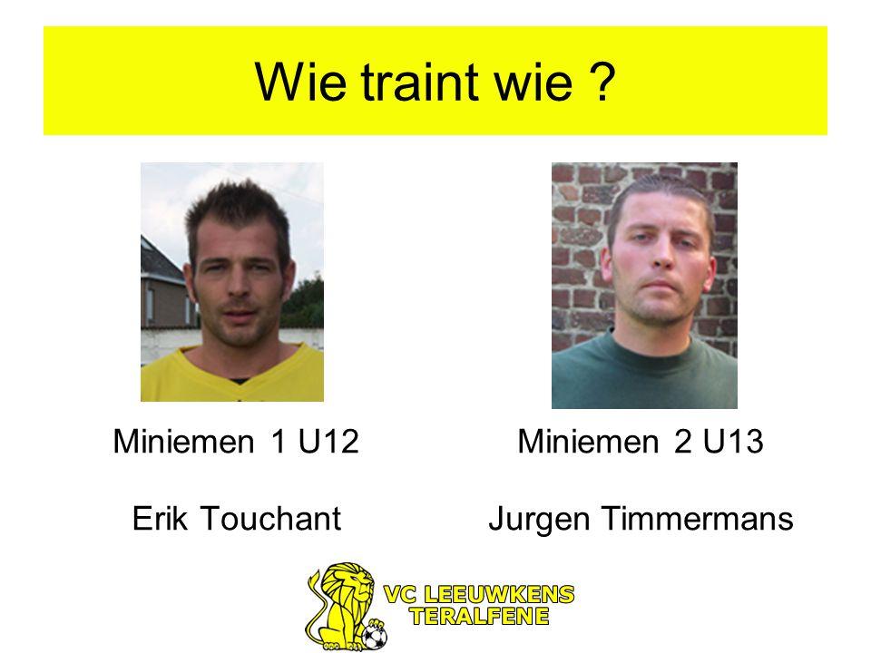 Wie traint wie Miniemen 1 U12 Erik Touchant Miniemen 2 U13 Jurgen Timmermans