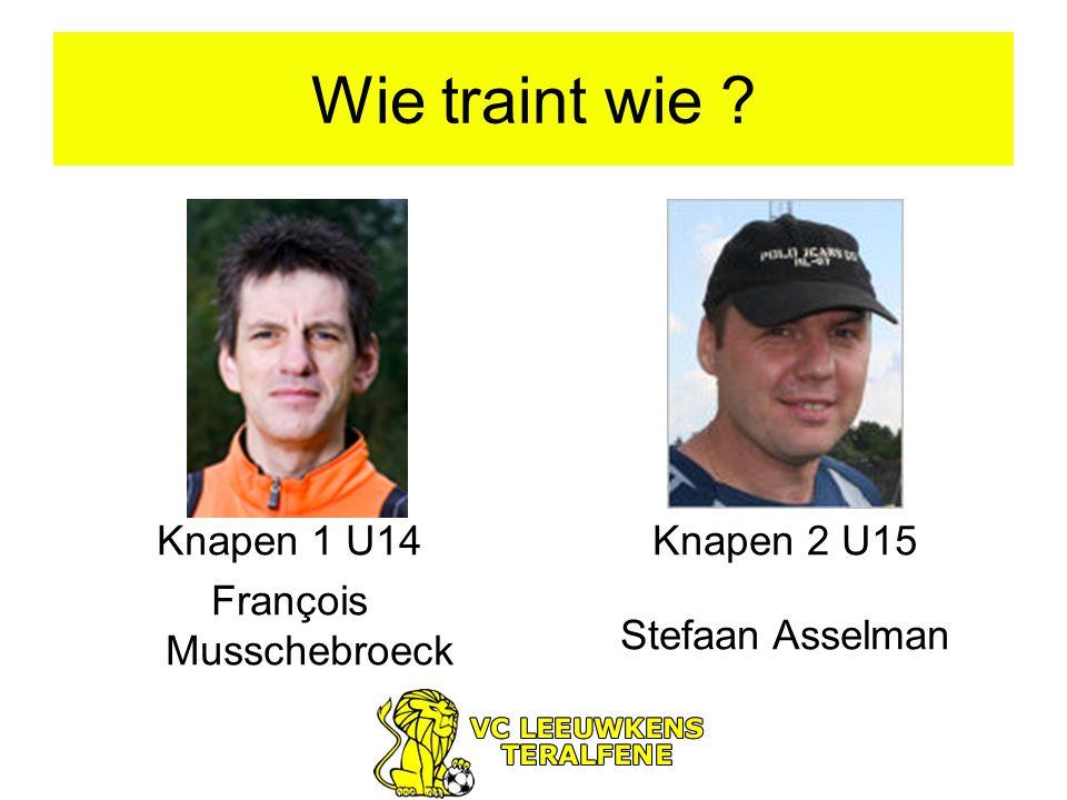 Wie traint wie ? Knapen 1 U14 François Musschebroeck Knapen 2 U15 Stefaan Asselman