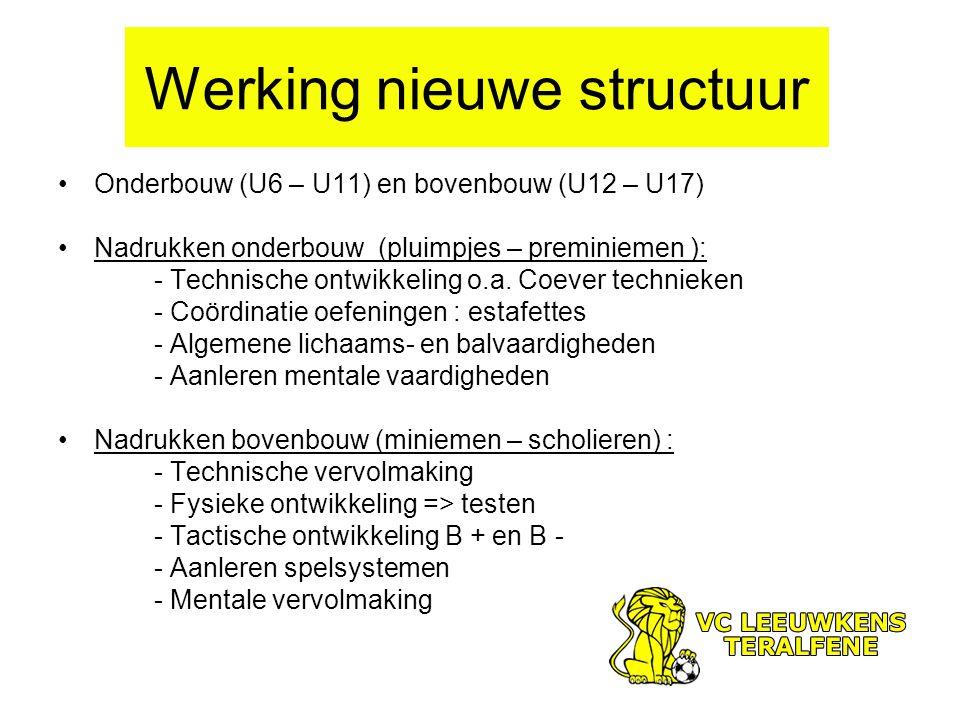 Werking nieuwe structuur Onderbouw (U6 – U11) en bovenbouw (U12 – U17) Nadrukken onderbouw (pluimpjes – preminiemen ): - Technische ontwikkeling o.a.