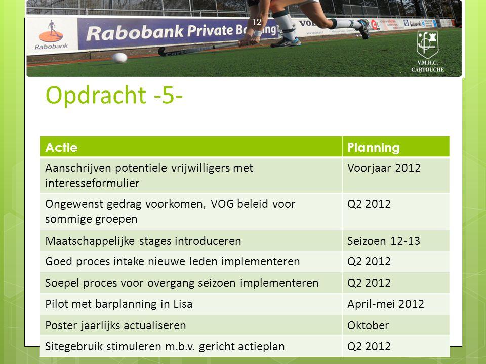 Opdracht -5- 12 ActiePlanning Aanschrijven potentiele vrijwilligers met interesseformulier Voorjaar 2012 Ongewenst gedrag voorkomen, VOG beleid voor s