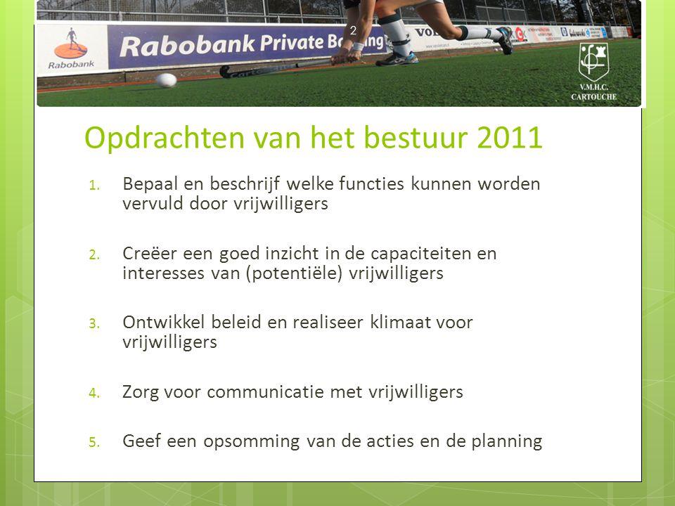 Opdrachten van het bestuur 2011 1. Bepaal en beschrijf welke functies kunnen worden vervuld door vrijwilligers 2. Creëer een goed inzicht in de capaci