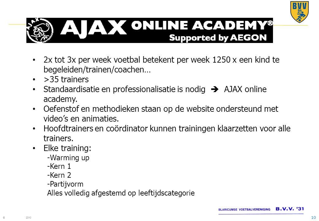 10 © 2010 2x tot 3x per week voetbal betekent per week 1250 x een kind te begeleiden/trainen/coachen… >35 trainers Standaardisatie en professionalisatie is nodig  AJAX online academy.