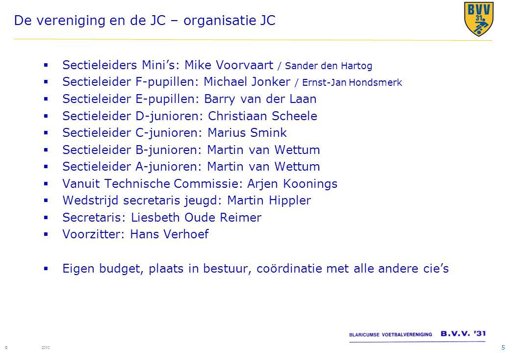5 © 2010 De vereniging en de JC – organisatie JC  Sectieleiders Mini's: Mike Voorvaart / Sander den Hartog  Sectieleider F-pupillen: Michael Jonker