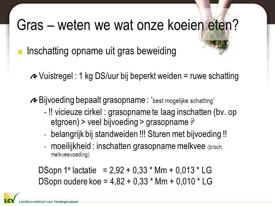 Gras – weten we wat onze koeien eten? Inschatting opname uit gras beweiding Vuistregel : 1 kg DS/uur bij beperkt weiden = ruwe schatting Bijvoeding be