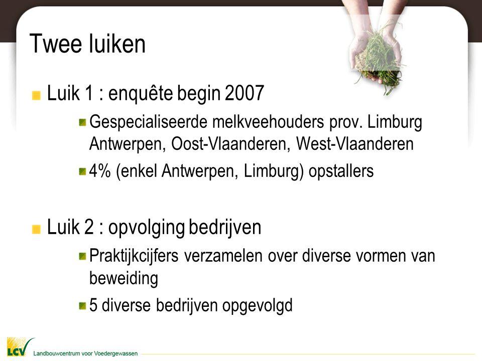 Twee luiken Luik 1 : enquête begin 2007 Gespecialiseerde melkveehouders prov. Limburg Antwerpen, Oost-Vlaanderen, West-Vlaanderen 4% (enkel Antwerpen,