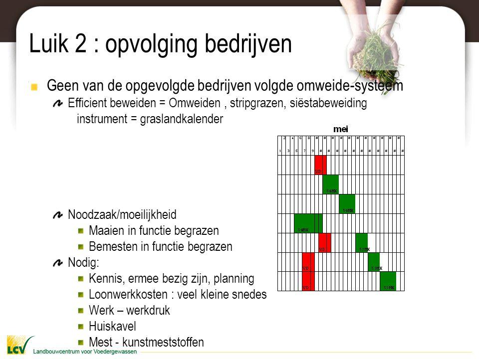 Luik 2 : opvolging bedrijven Geen van de opgevolgde bedrijven volgde omweide-systeem Efficient beweiden = Omweiden, stripgrazen, siëstabeweiding instr