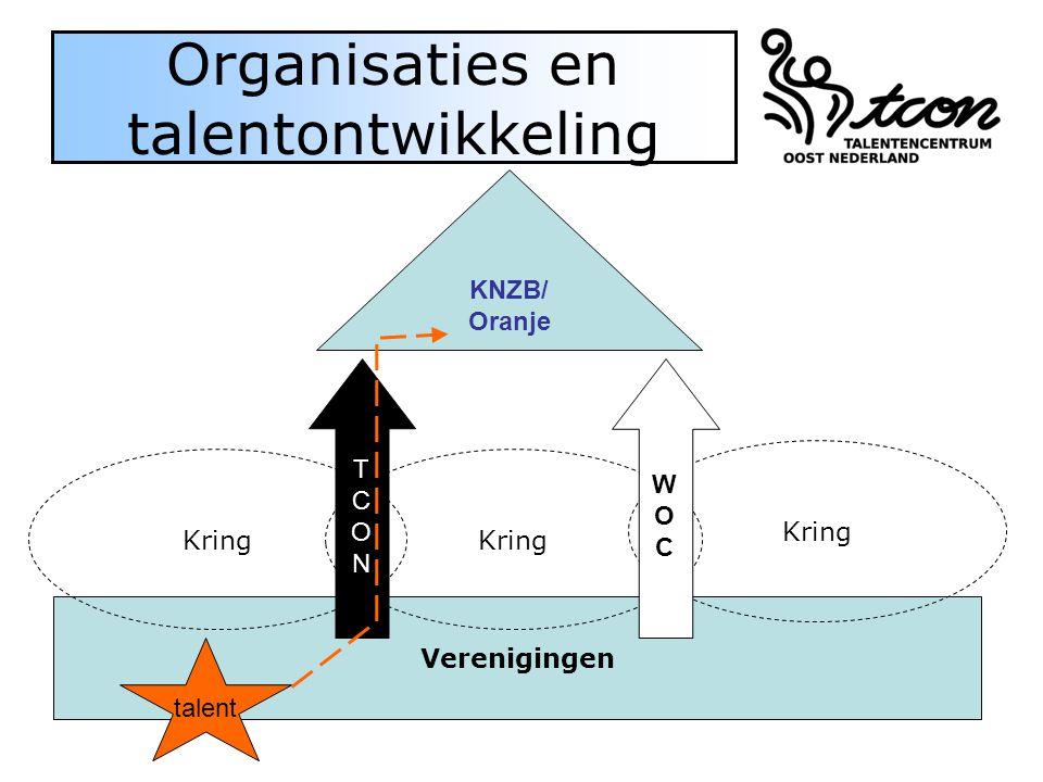 Organisaties en talentontwikkeling Verenigingen Kring KNZB/ Oranje TCONTCON WOCWOC talent