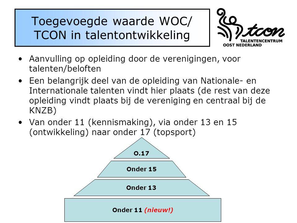 Toegevoegde waarde WOC/ TCON in talentontwikkeling Aanvulling op opleiding door de verenigingen, voor talenten/beloften Een belangrijk deel van de opleiding van Nationale- en Internationale talenten vindt hier plaats (de rest van deze opleiding vindt plaats bij de vereniging en centraal bij de KNZB) Van onder 11 (kennismaking), via onder 13 en 15 (ontwikkeling) naar onder 17 (topsport) Onder 11 (nieuw!) Onder 13 Onder 15 O.17