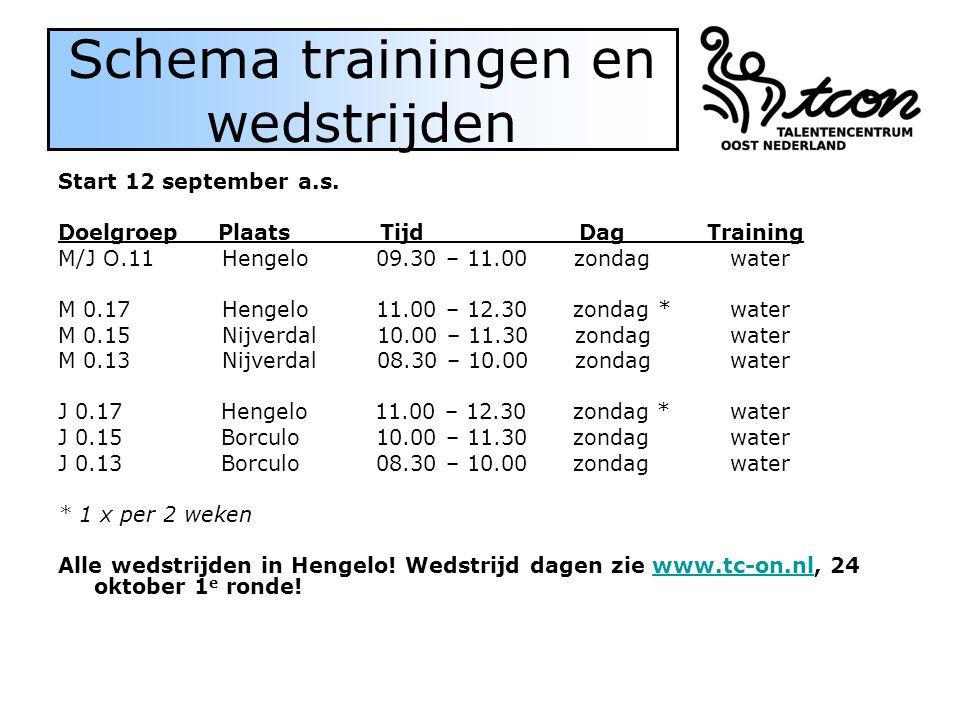 Schema trainingen en wedstrijden Start 12 september a.s. Doelgroep Plaats Tijd Dag Training M/J O.11 Hengelo 09.30 – 11.00 zondag water M 0.17 Hengelo