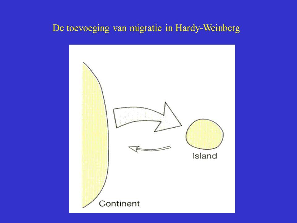 De toevoeging van migratie in Hardy-Weinberg