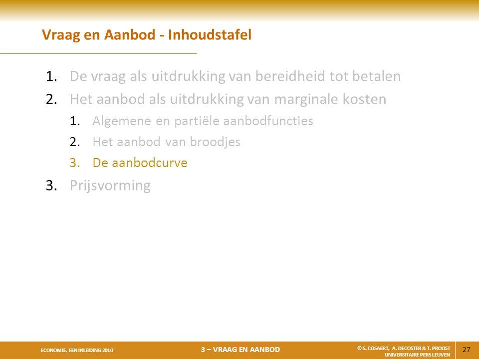 27 ECONOMIE, EEN INLEIDING 2010 3 – VRAAG EN AANBOD © S. COSAERT, A. DECOSTER & T. PROOST UNIVERSITAIRE PERS LEUVEN Vraag en Aanbod - Inhoudstafel 1.D