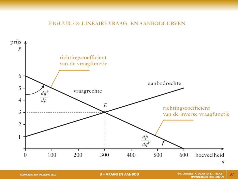 37 ECONOMIE, EEN INLEIDING 2010 3 – VRAAG EN AANBOD © S. COSAERT, A. DECOSTER & T. PROOST UNIVERSITAIRE PERS LEUVEN