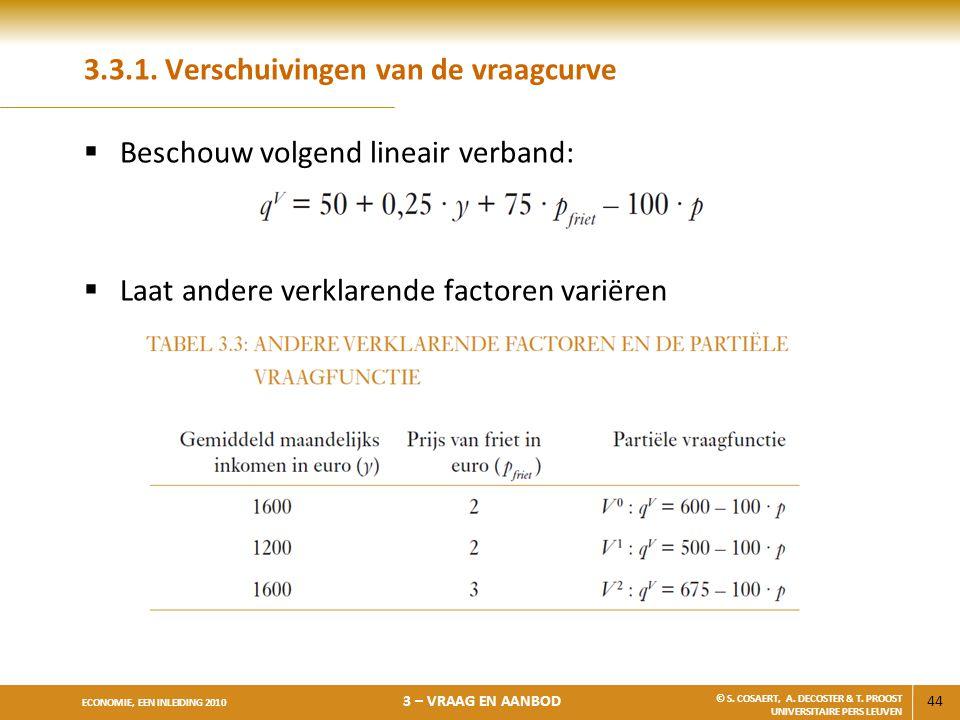 44 ECONOMIE, EEN INLEIDING 2010 3 – VRAAG EN AANBOD © S. COSAERT, A. DECOSTER & T. PROOST UNIVERSITAIRE PERS LEUVEN 3.3.1. Verschuivingen van de vraag