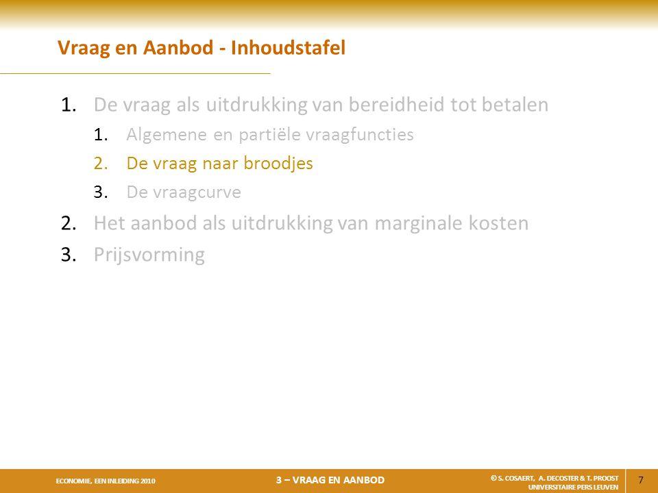 38 ECONOMIE, EEN INLEIDING 2010 3 – VRAAG EN AANBOD © S.