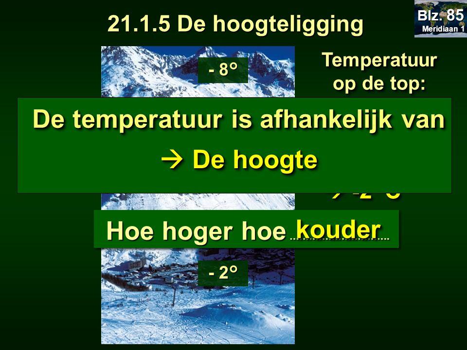 - 8° -6° - 2° Temperatuur op de top: Temperatuur  -8°C Temperatuur in de vallei: Temperatuur  -2°C Hoe hoger hoe …………………………. Hoe hoger hoe ………………………