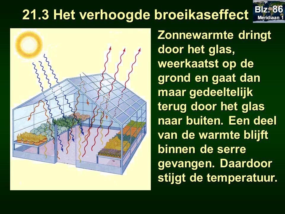21.3 Het verhoogde broeikaseffect Zonnewarmte dringt door het glas, weerkaatst op de grond en gaat dan maar gedeeltelijk terug door het glas naar buit