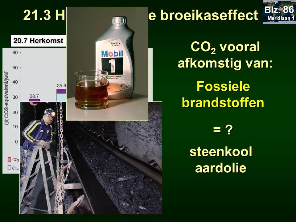 21.3 Het verhoogde broeikaseffect 20.7 Herkomst broeikasgassen CO 2 vooral afkomstig van: Fossiele brandstoffen = ? steenkoolaardolie Meridiaan 1 Meri