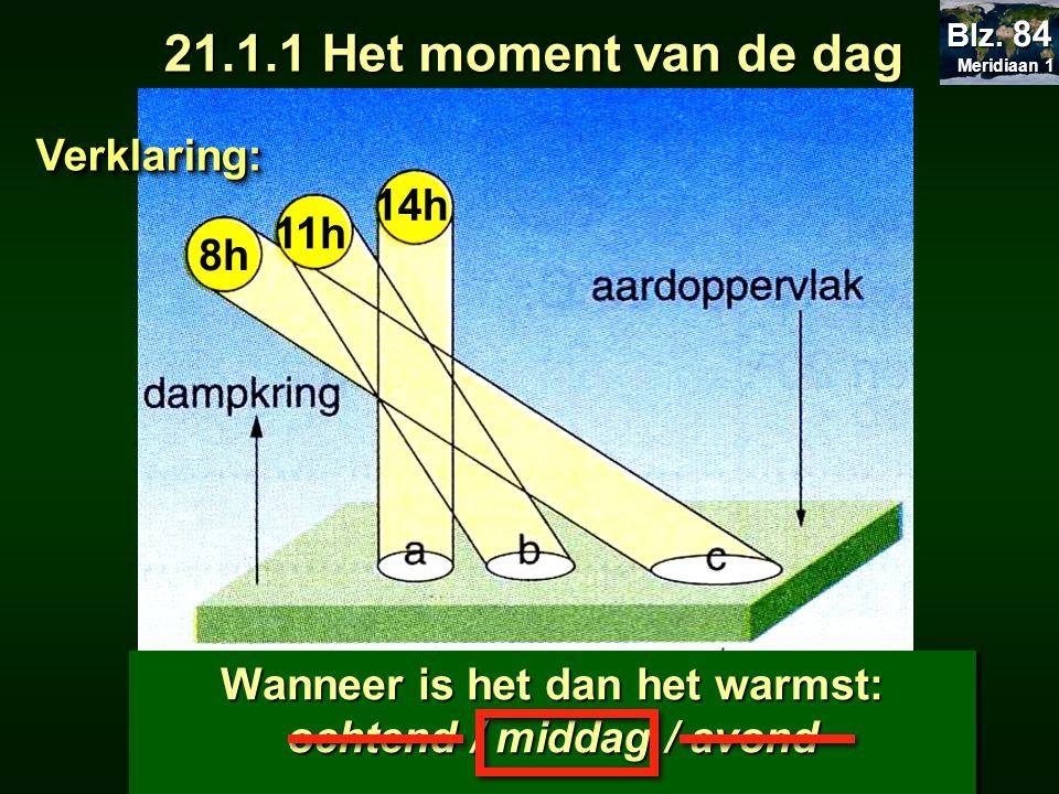 Wanneer verwarmt de zon het kleinste oppervlak: ochtend / middag / avond Wanneer verwarmt de zon het grootste oppervlak: ochtend / middag / avond 8h 1
